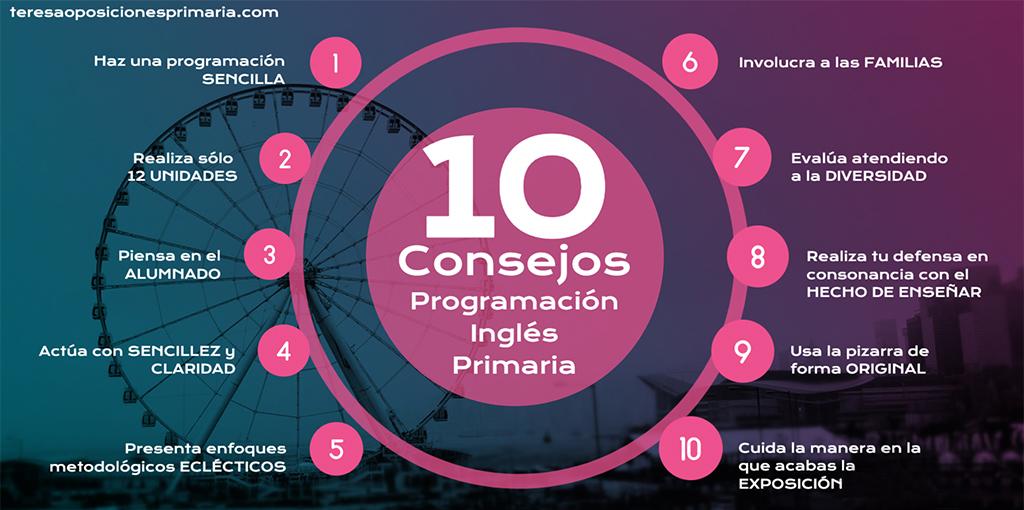 10 Consejos Sobre Tu Programación De Inglés De Primaria Y Tu Defensa